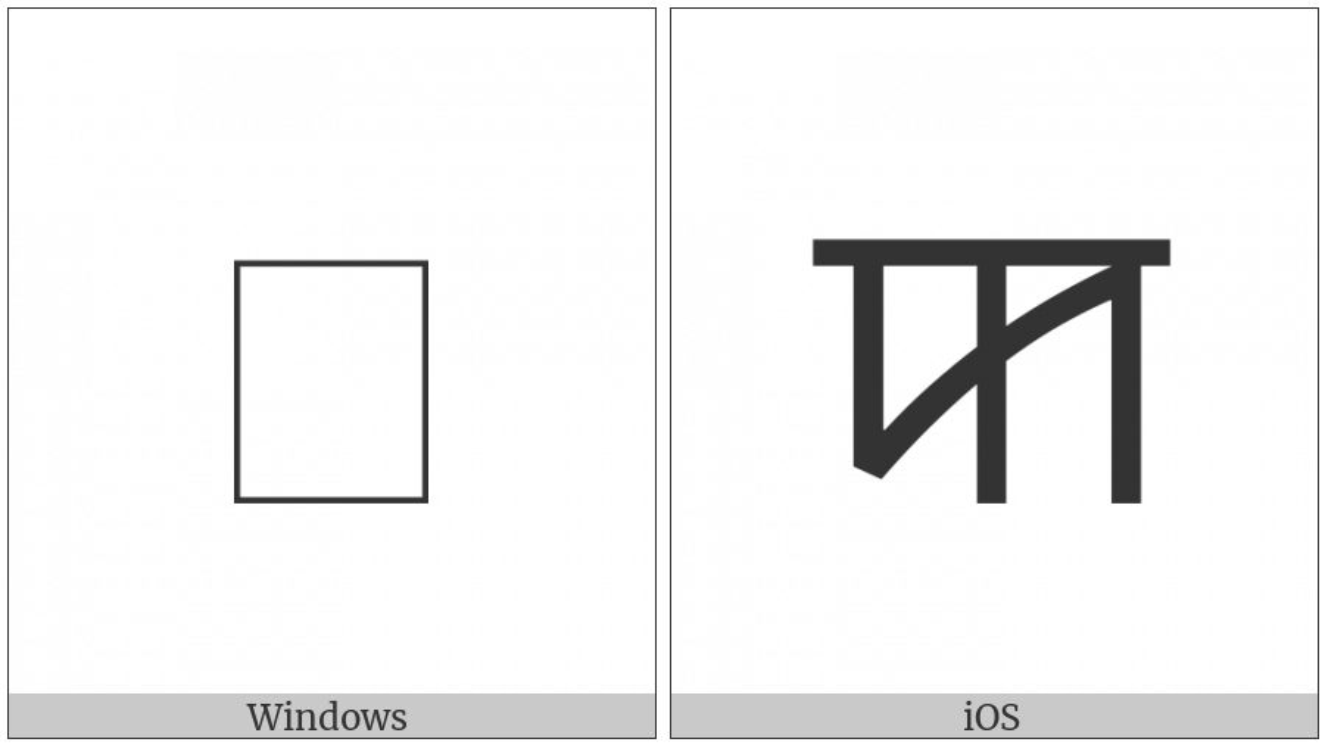 Syloti Nagri Letter Ko on various operating systems