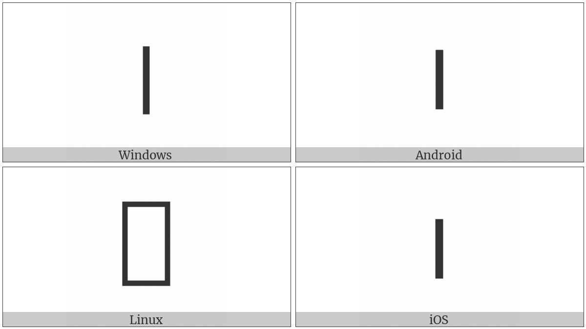 North Indic Fraction One Quarter on various operating systems
