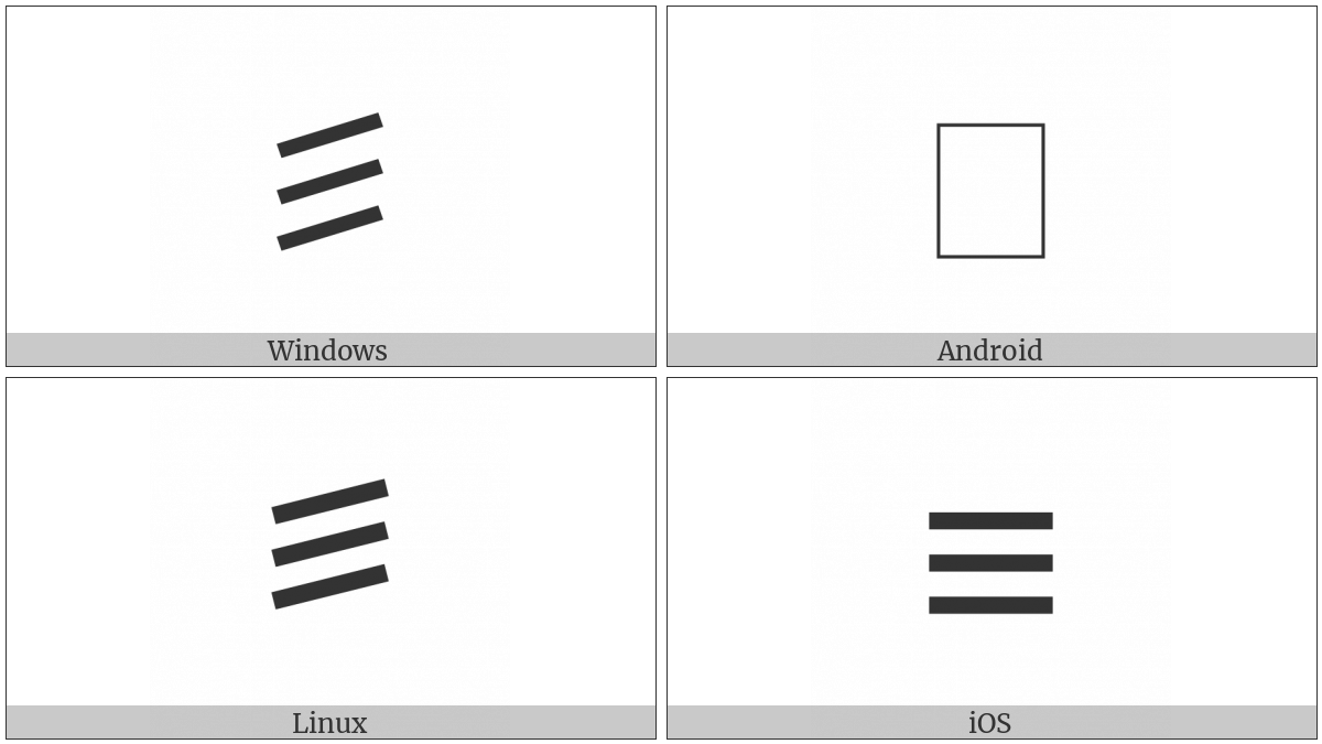 North Indic Fraction Three Sixteenths on various operating systems
