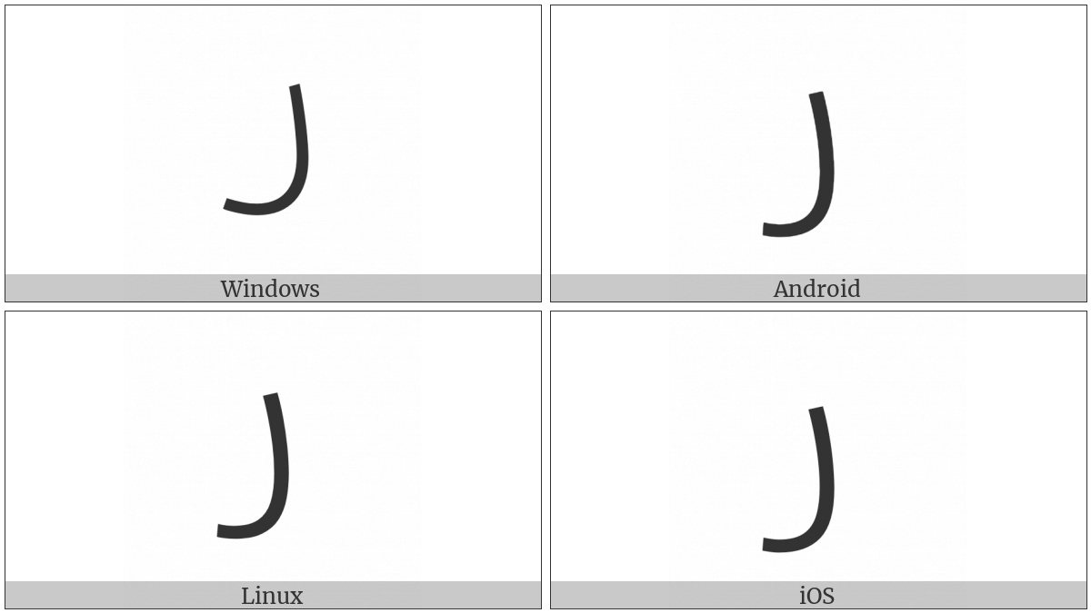 North Indic Rupee Mark on various operating systems
