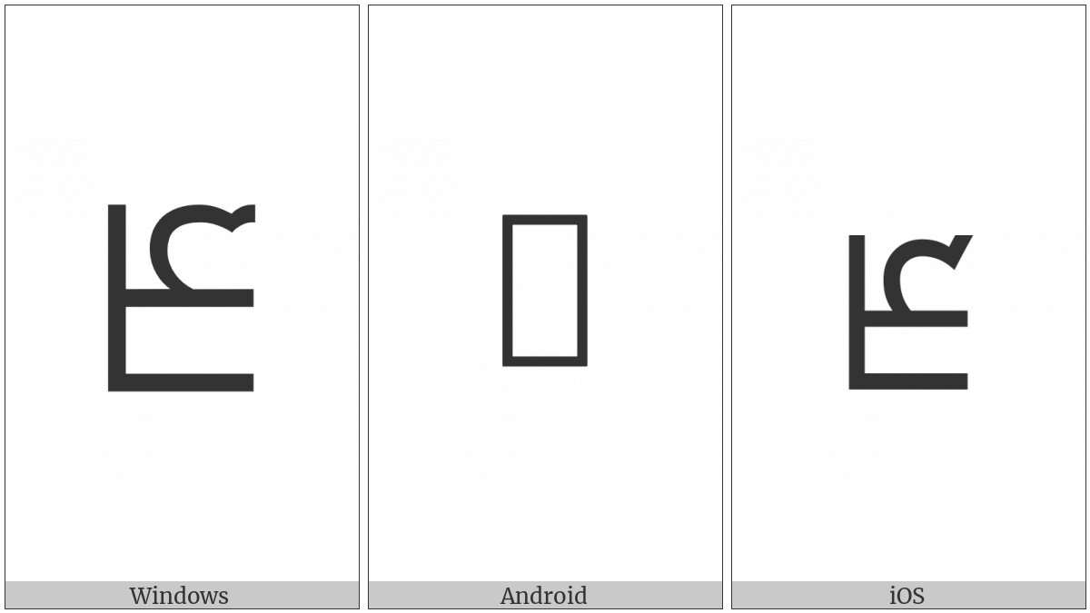 Phags-Pa Letter Ta on various operating systems