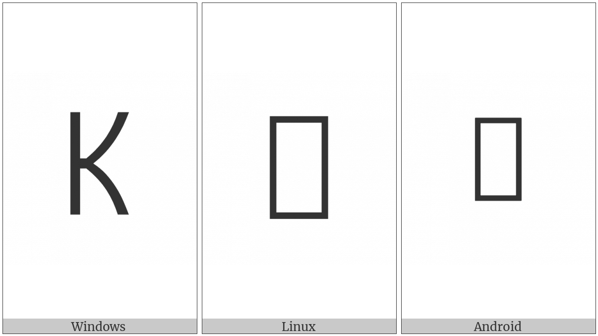 Phags-Pa Letter O on various operating systems