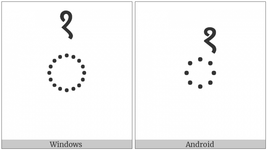 Combining Devanagari Digit One on various operating systems
