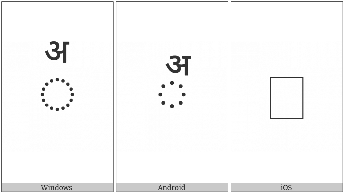 Combining Devanagari Letter A on various operating systems