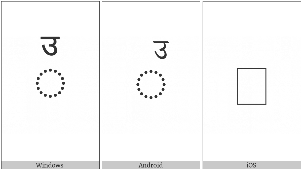 Combining Devanagari Letter U on various operating systems