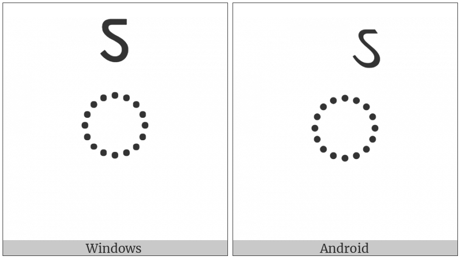 Combining Devanagari Sign Avagraha on various operating systems