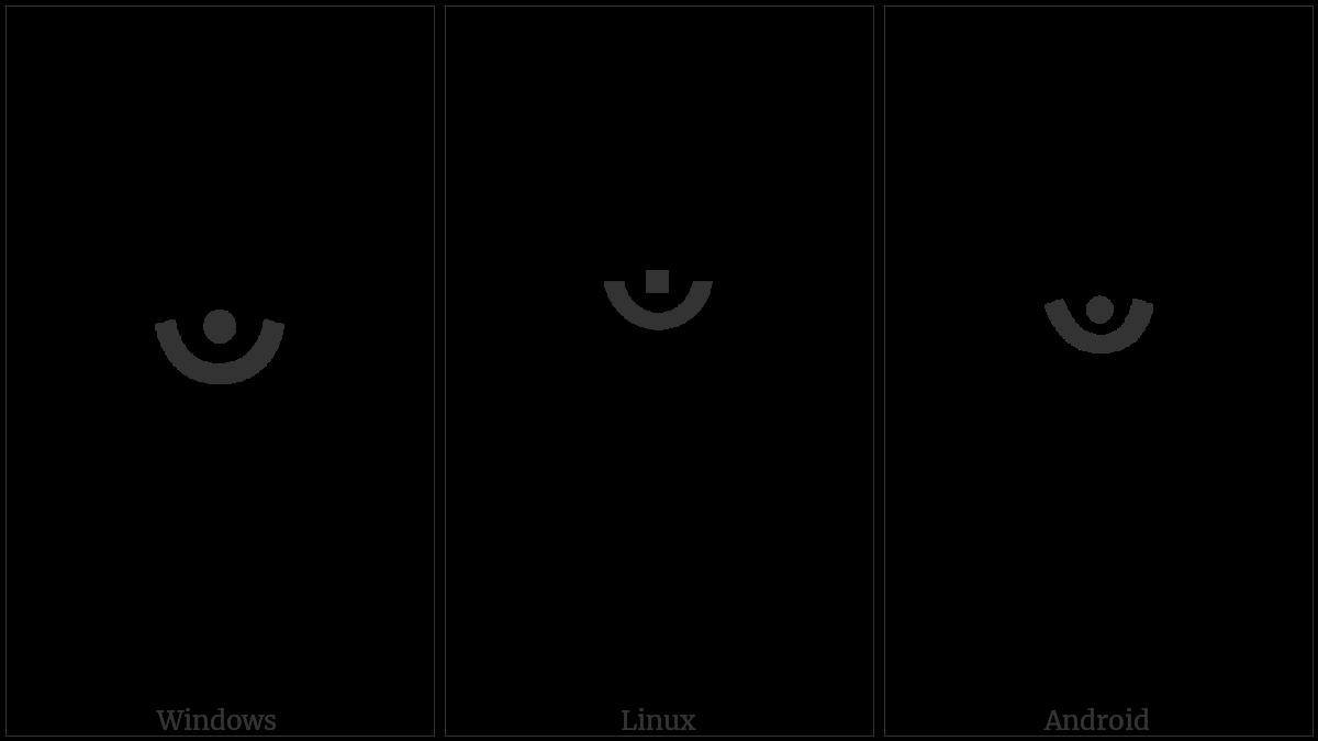 Devanagari Sign Spacing Candrabindu on various operating systems
