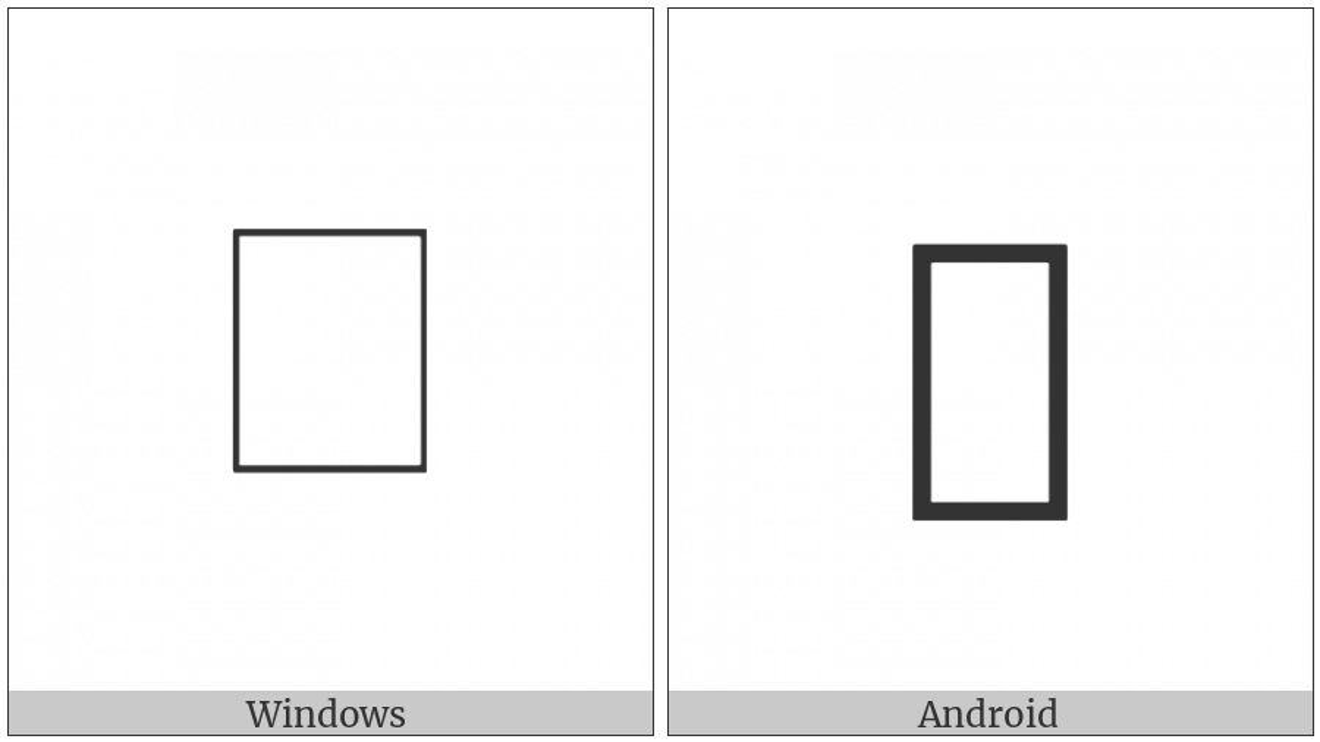 Kayah Li Digit Zero on various operating systems