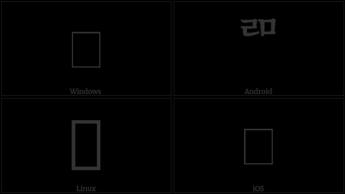 Hangul Choseong Rieul-Mieum on various operating systems