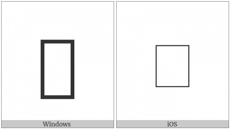 Hangul Choseong Rieul-Khieukh on various operating systems