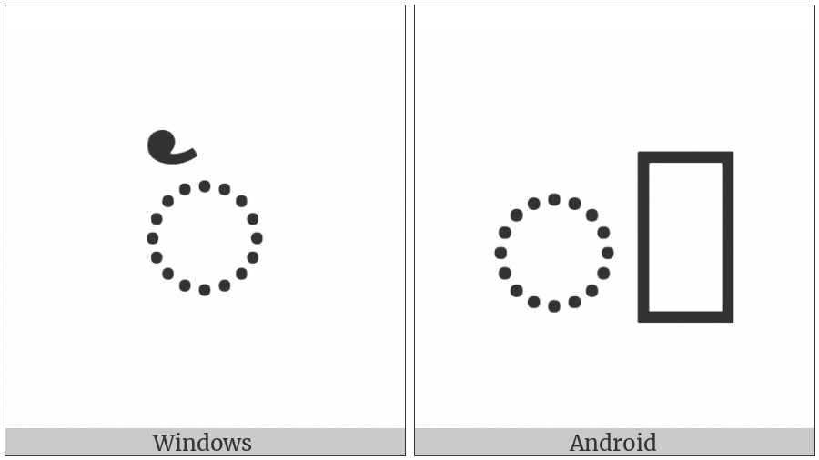 Javanese Sign Cecak on various operating systems