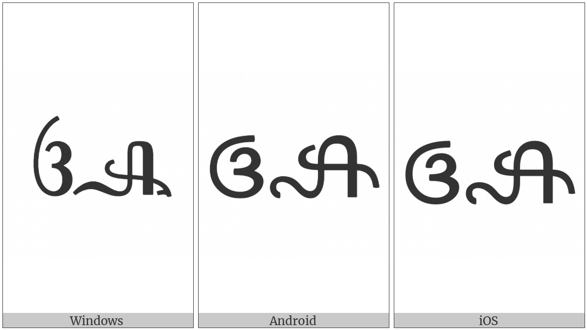 Javanese Letter A on various operating systems