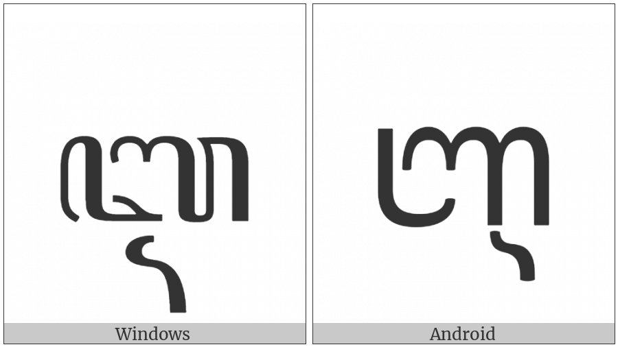 Javanese Letter I on various operating systems