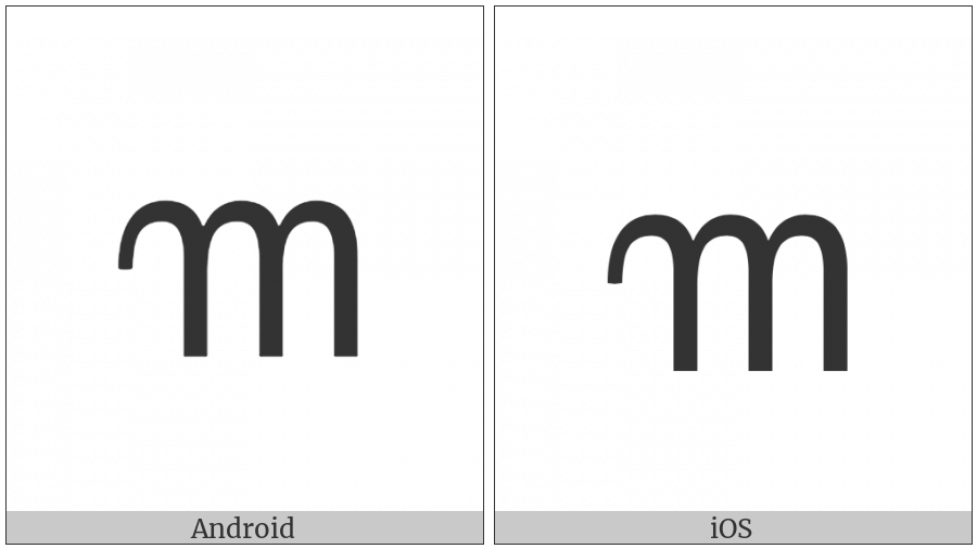 Javanese Letter Ga on various operating systems
