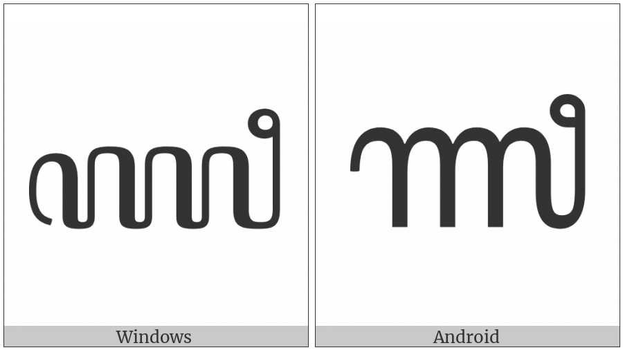 Javanese Letter Ra Agung on various operating systems