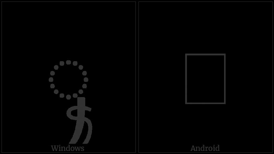 Javanese Vowel Sign Suku Mendut on various operating systems