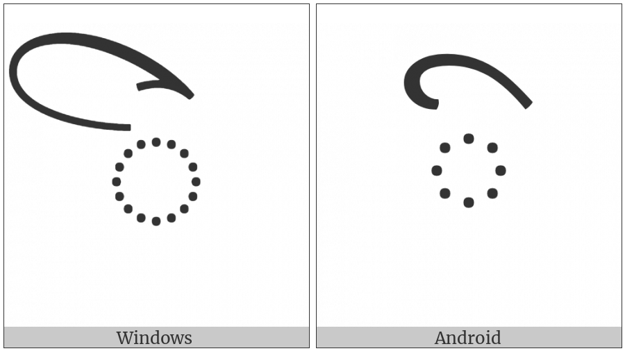 Javanese Vowel Sign Pepet on various operating systems