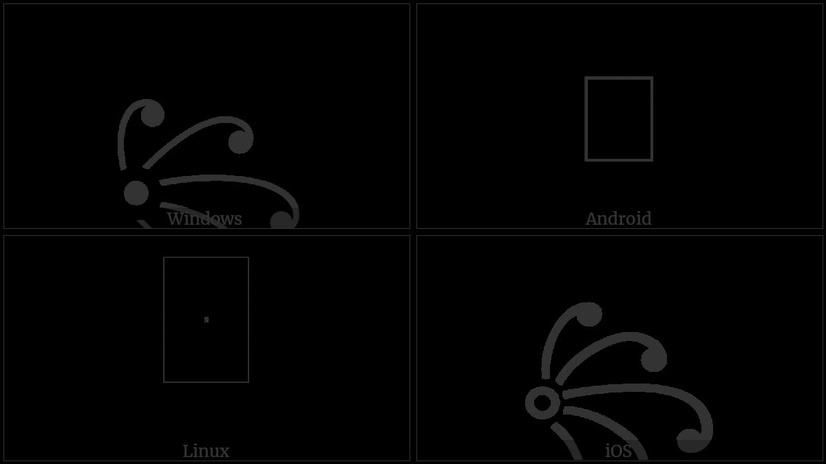 Javanese Right Rerenggan on various operating systems