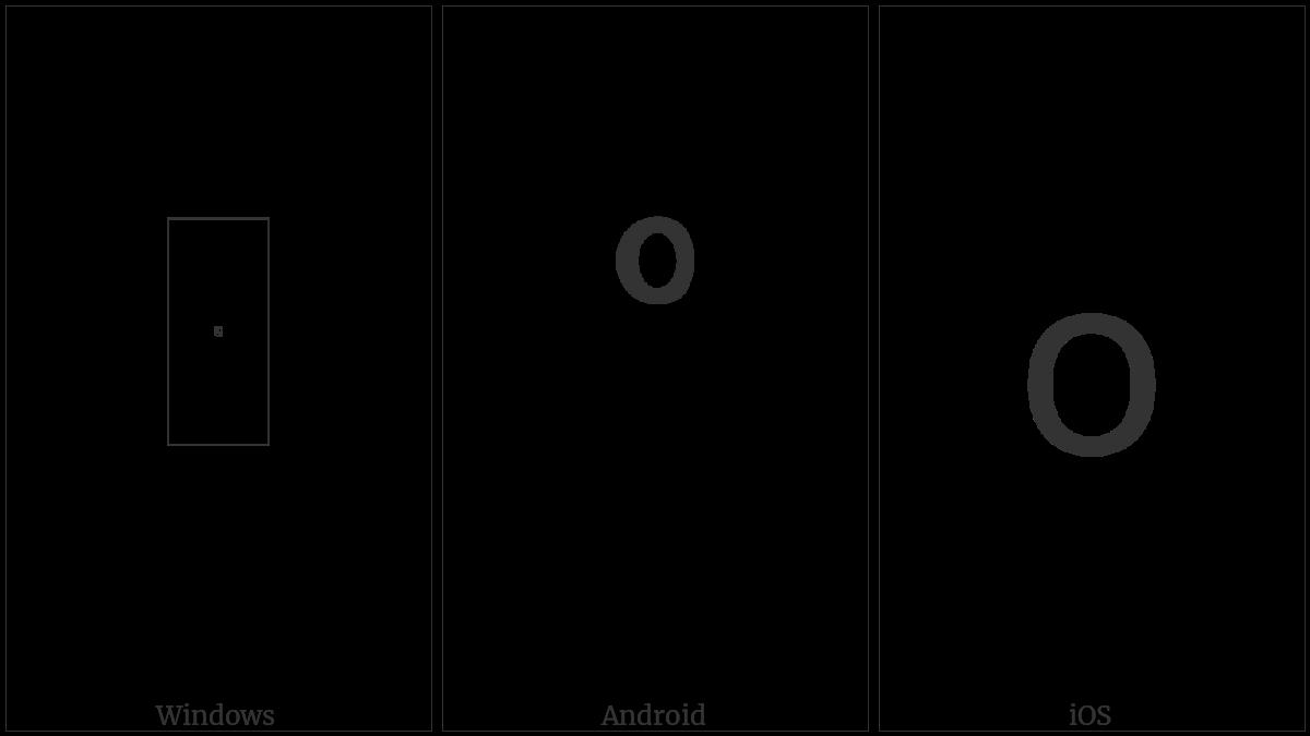 Javanese Pada Windu on various operating systems