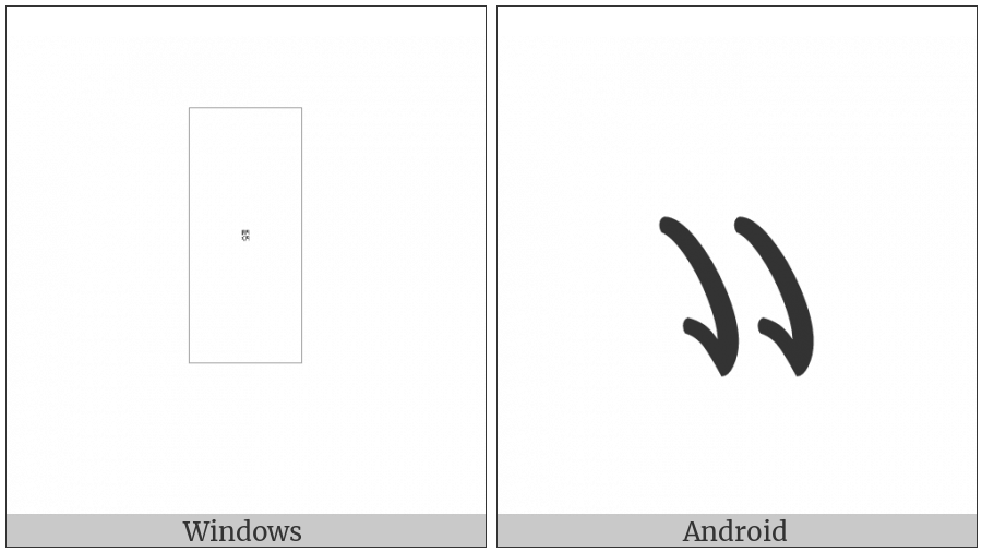 Javanese Pada Lungsi on various operating systems