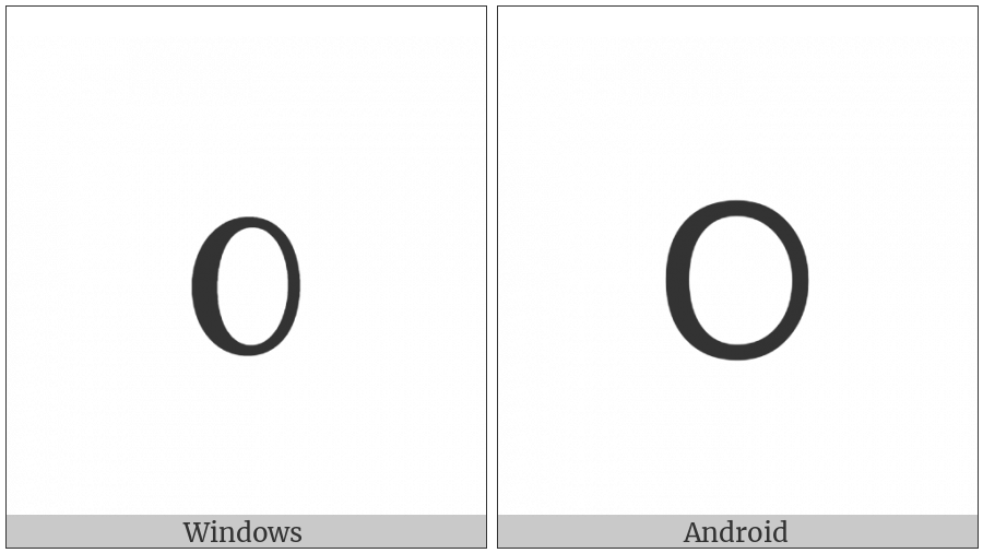 Javanese Digit Zero on various operating systems