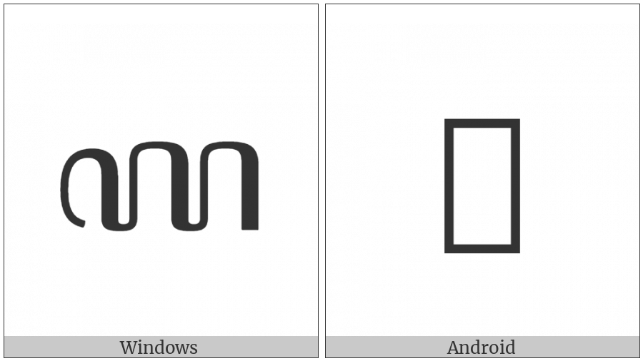 Javanese Digit One on various operating systems