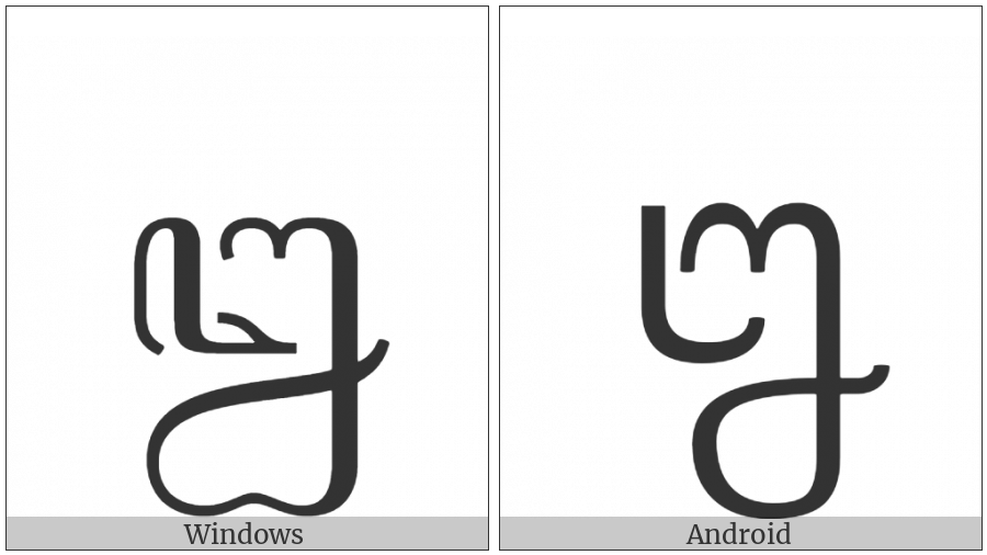 Javanese Digit Two on various operating systems