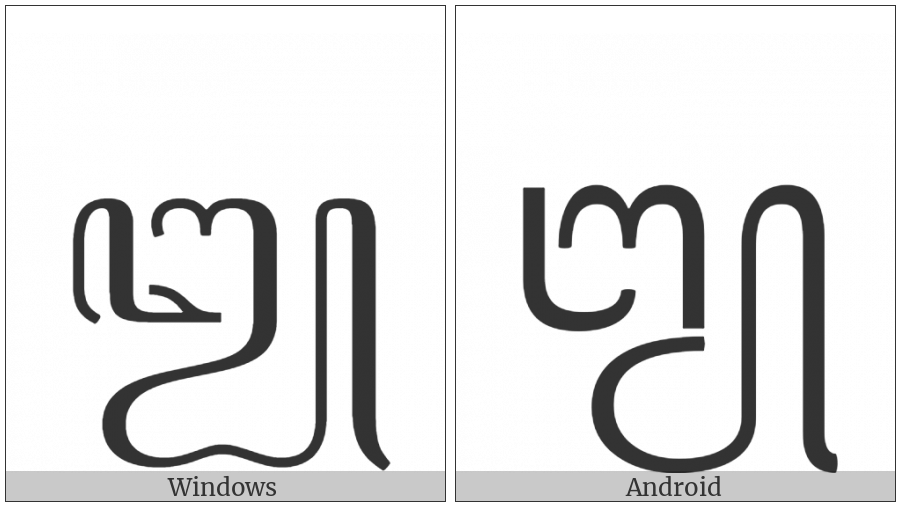 Javanese Digit Three on various operating systems