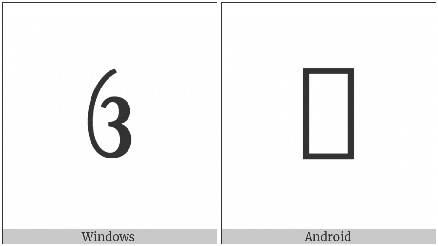 Javanese Digit Four on various operating systems