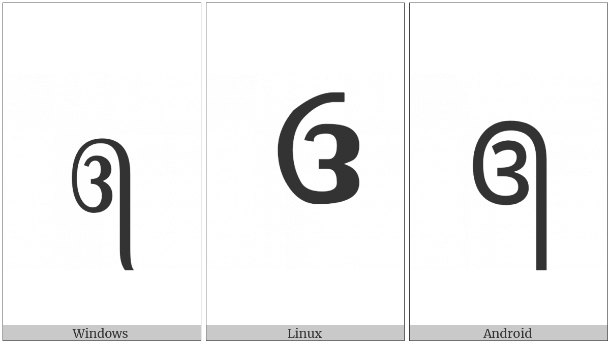 Javanese Digit Five on various operating systems