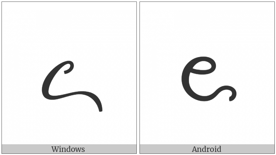 Javanese Digit Six on various operating systems