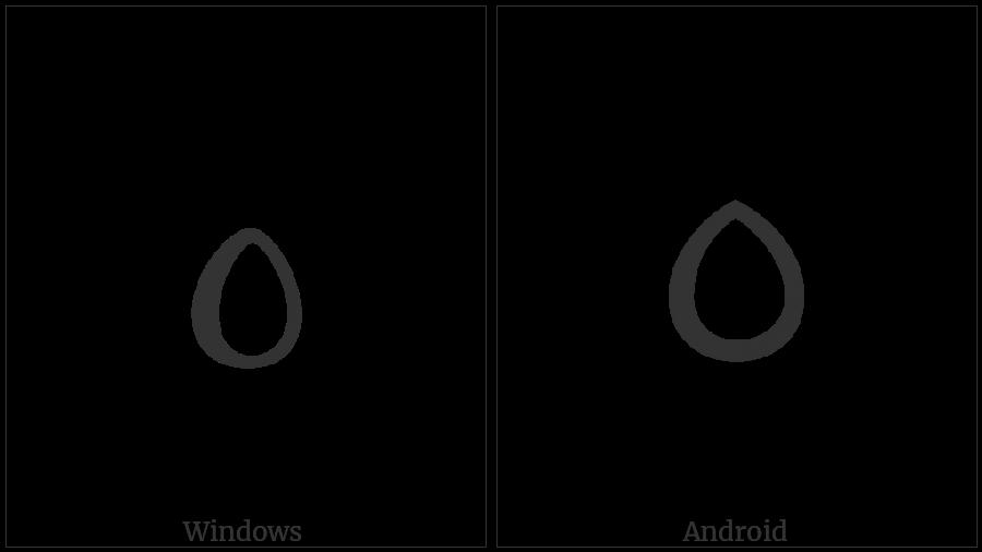 Javanese Pada Tirta Tumetes on various operating systems