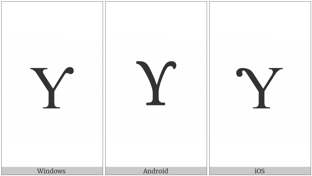 Latin Capital Letter Y With Hook on various operating systems