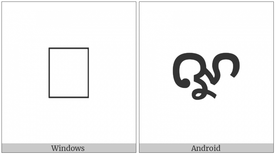 Cham Letter A on various operating systems
