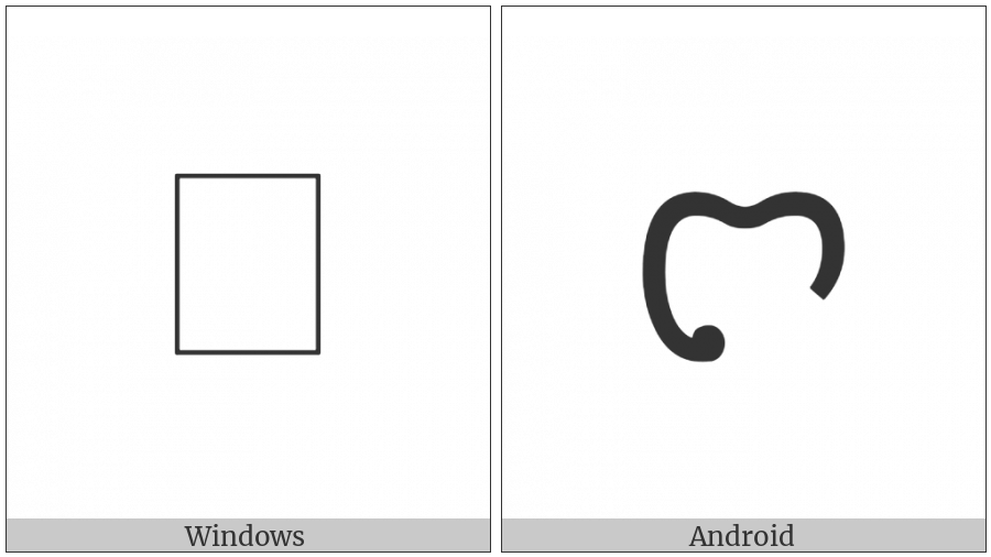 Cham Letter La on various operating systems