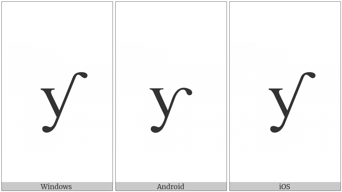 Latin Small Letter Y With Hook on various operating systems