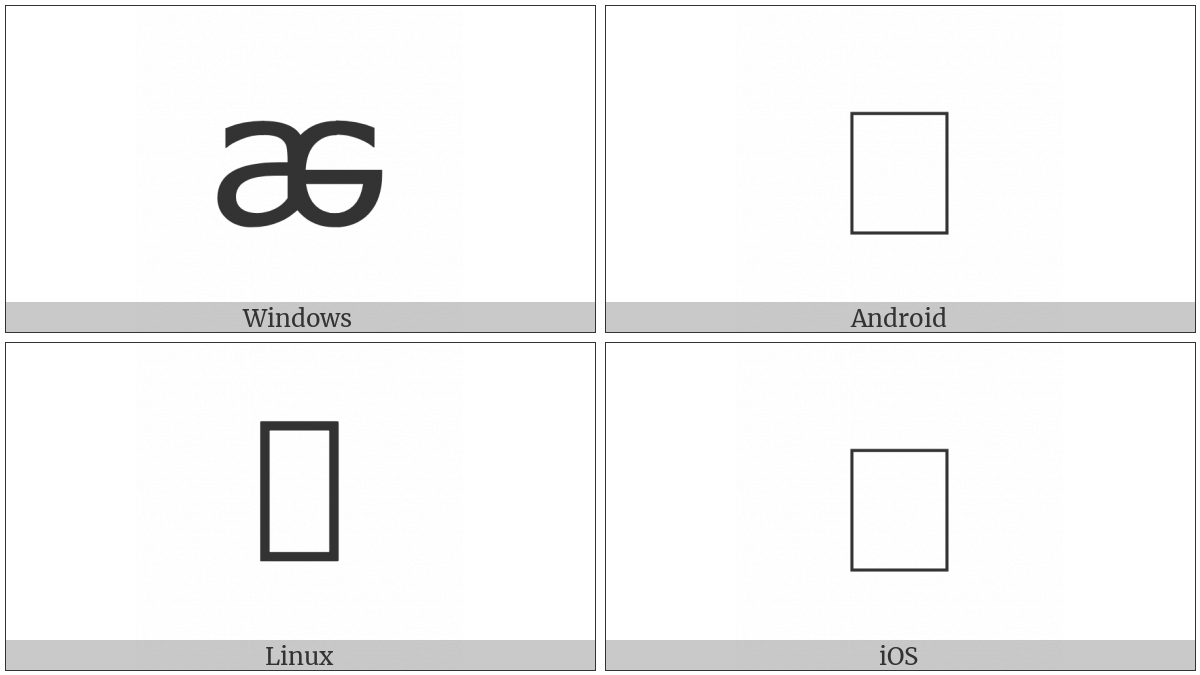 Latin Small Letter A Reversed-Schwa on various operating systems