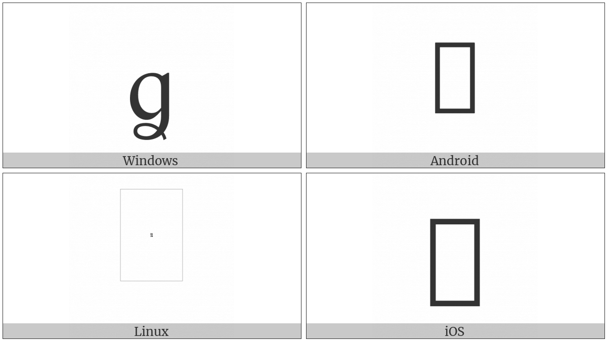 Latin Small Letter Script G With Crossed-Tail on various operating systems