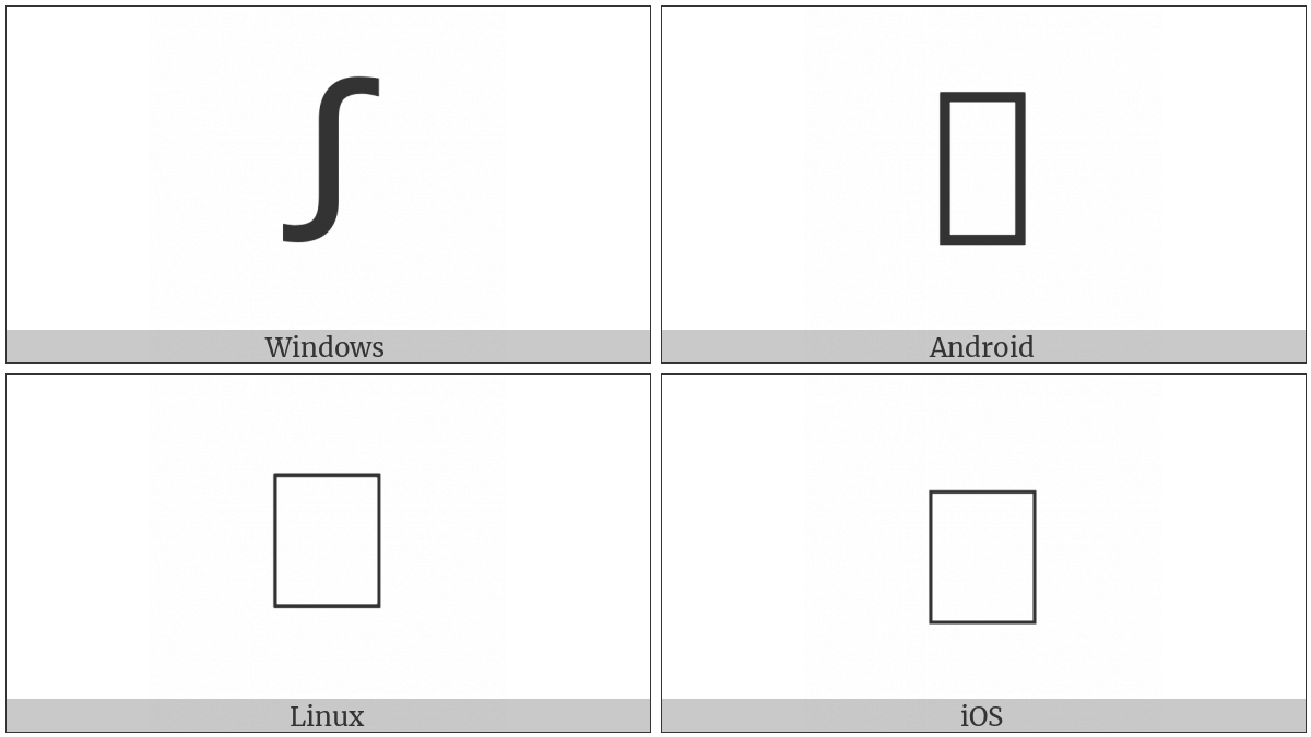 Latin Small Letter Baseline Esh on various operating systems