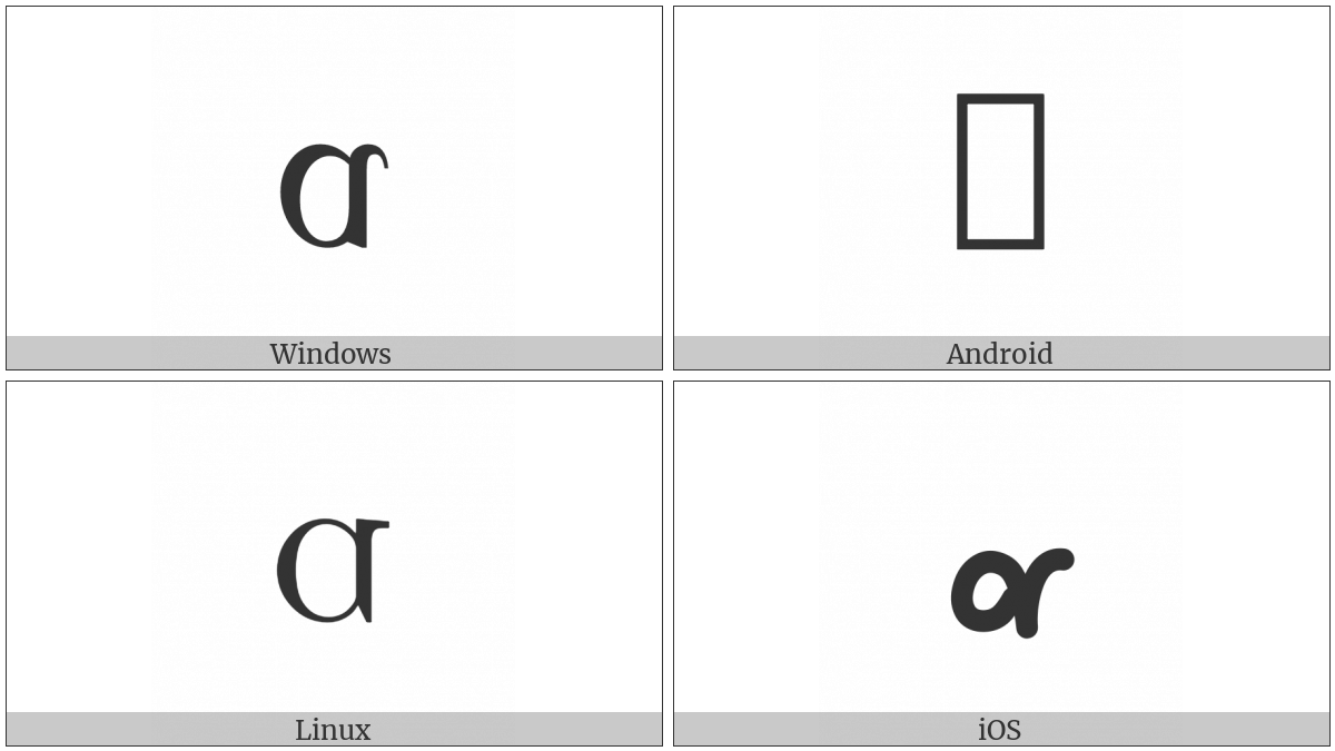 Latin Small Letter Inverted Alpha on various operating systems