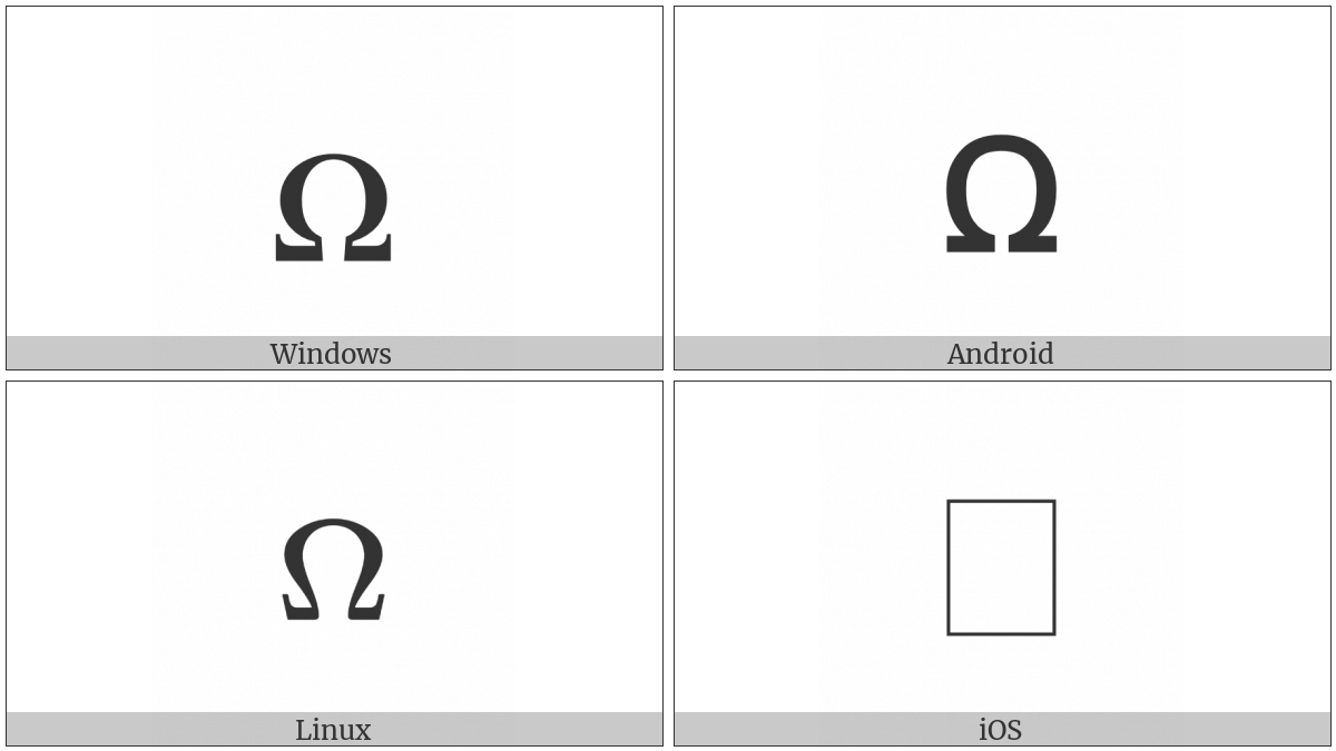 Greek Letter Small Capital Omega on various operating systems