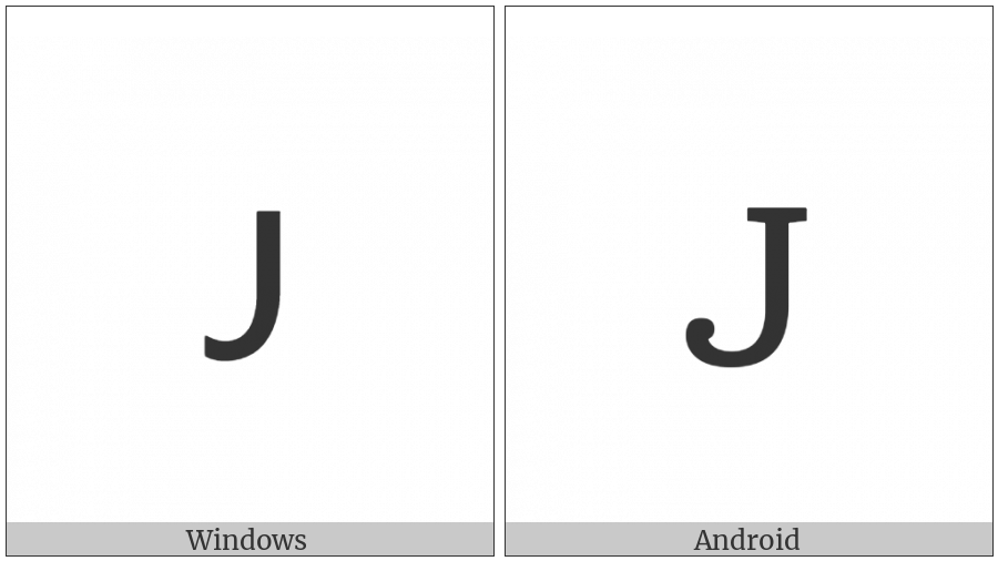 Cherokee Small Letter Gu on various operating systems
