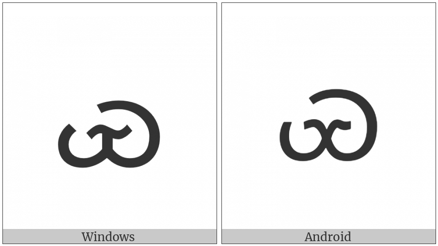Cherokee Small Letter Ya on various operating systems