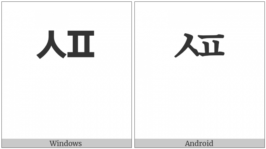 Hangul Choseong Sios-Phieuph on various operating systems