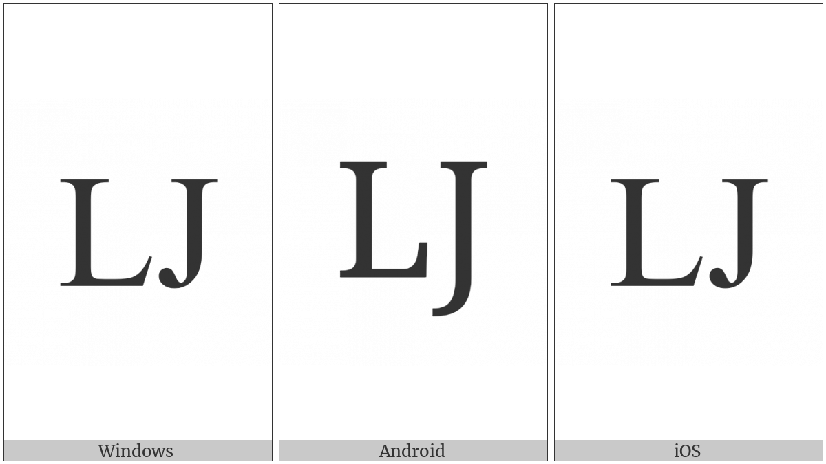 Latin Capital Letter Lj on various operating systems