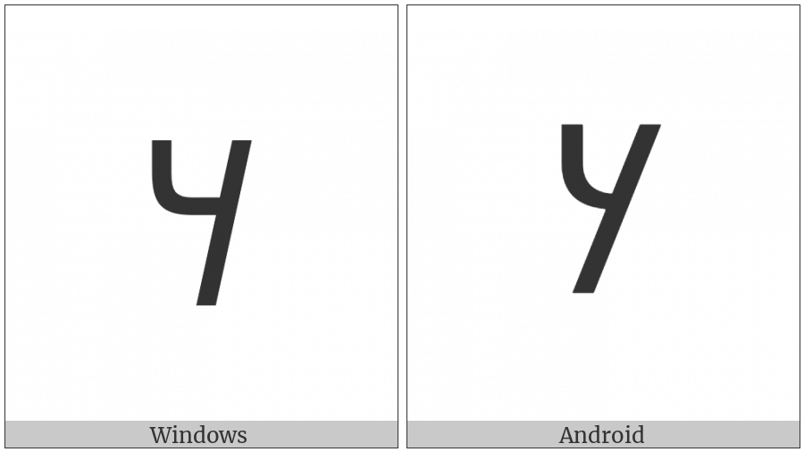 Ethiopic Syllable Haa on various operating systems