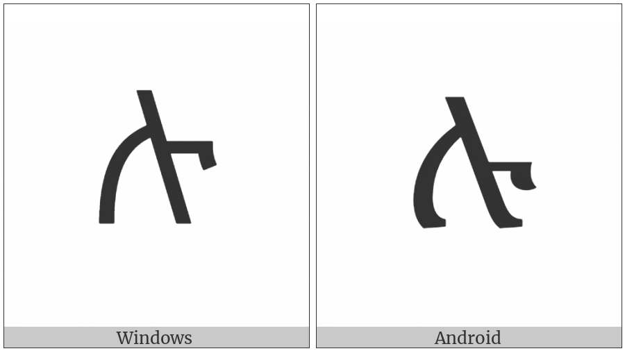 Ethiopic Syllable Lu on various operating systems
