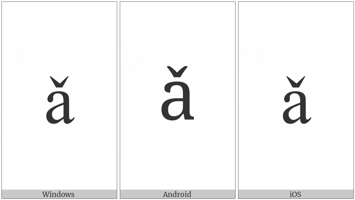 Latin Small Letter A With Caron on various operating systems