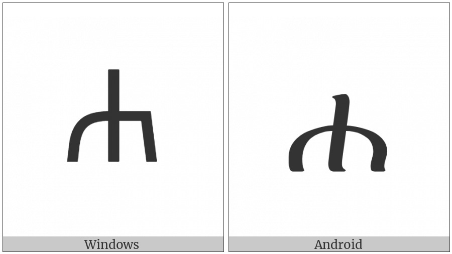 Ethiopic Syllable Hha on various operating systems