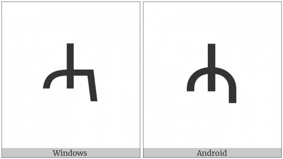 Ethiopic Syllable Hhaa on various operating systems